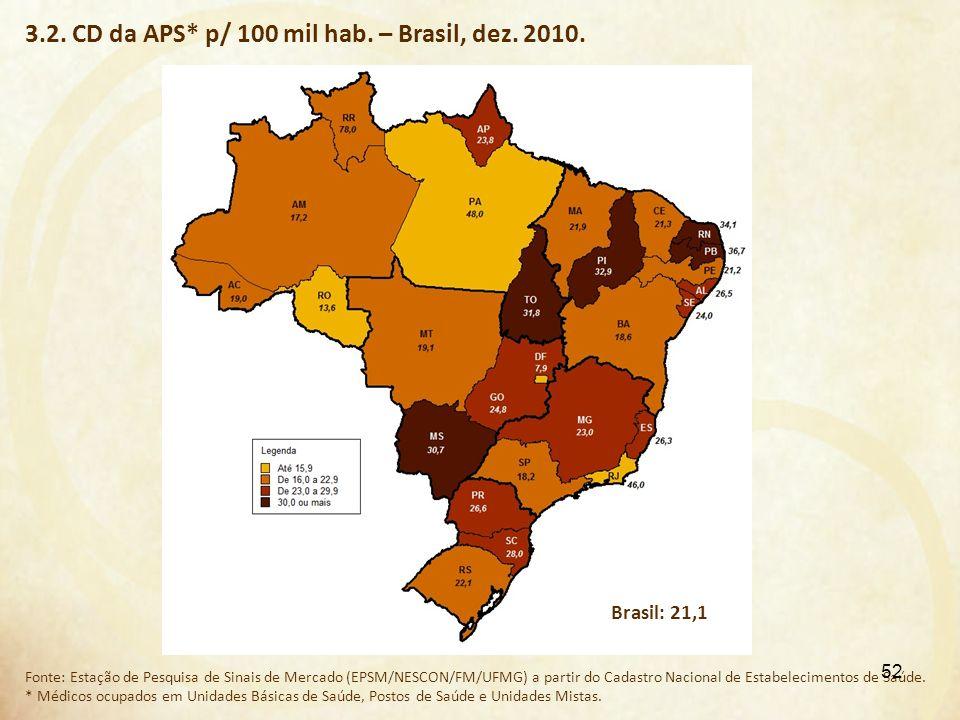 3.2. CD da APS* p/ 100 mil hab. – Brasil, dez. 2010.