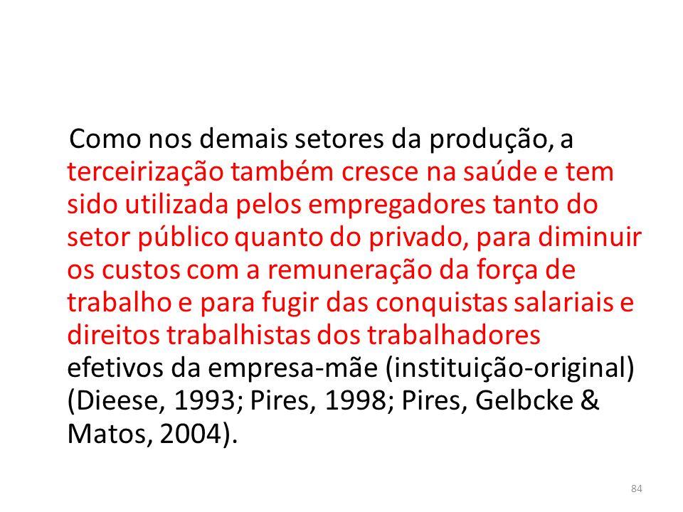 Como nos demais setores da produção, a terceirização também cresce na saúde e tem sido utilizada pelos empregadores tanto do setor público quanto do privado, para diminuir os custos com a remuneração da força de trabalho e para fugir das conquistas salariais e direitos trabalhistas dos trabalhadores efetivos da empresa-mãe (instituição-original) (Dieese, 1993; Pires, 1998; Pires, Gelbcke & Matos, 2004).