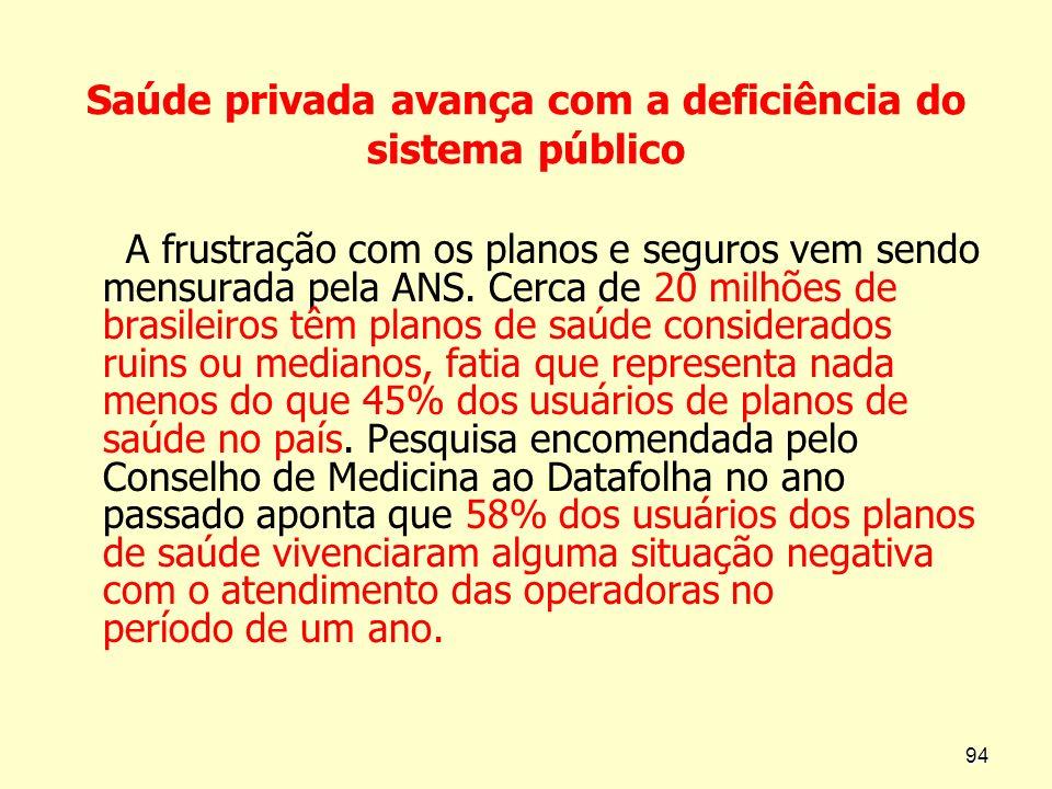 Saúde privada avança com a deficiência do sistema público