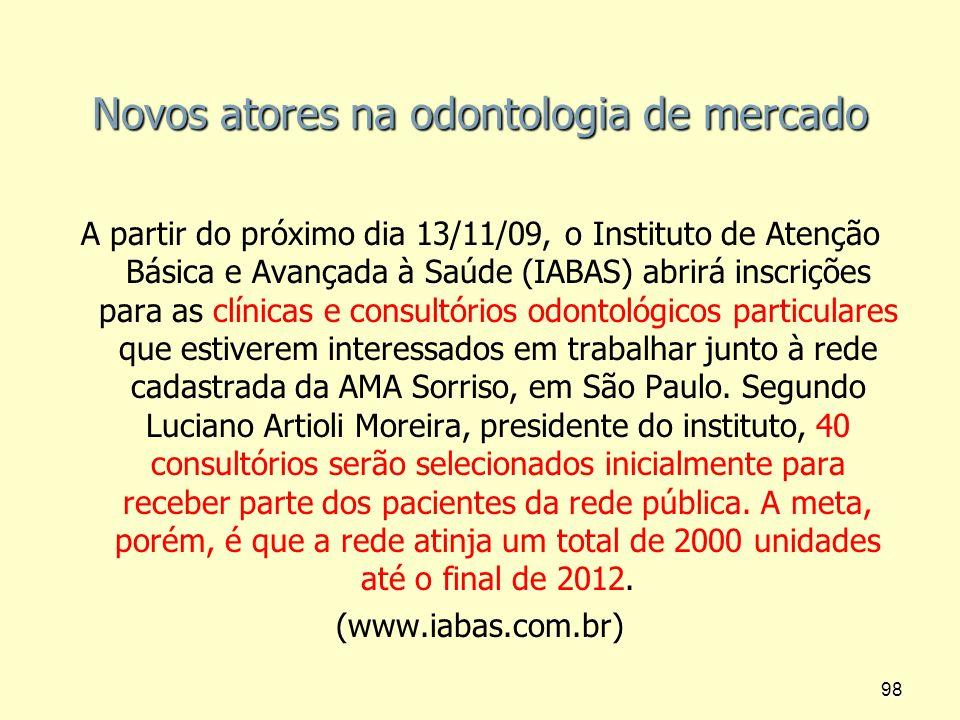 Novos atores na odontologia de mercado