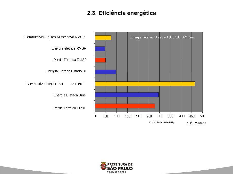 2.3. Eficiência energética
