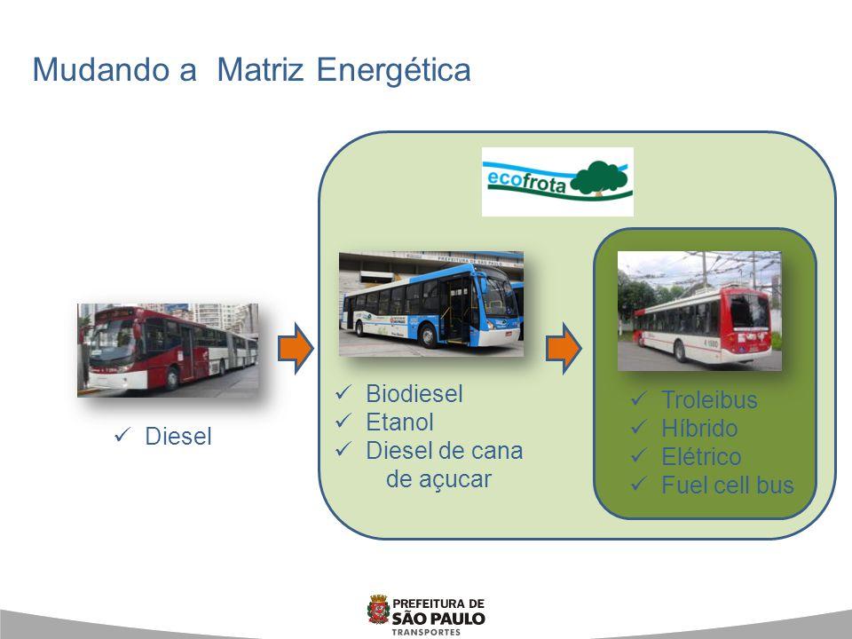 Mudando a Matriz Energética