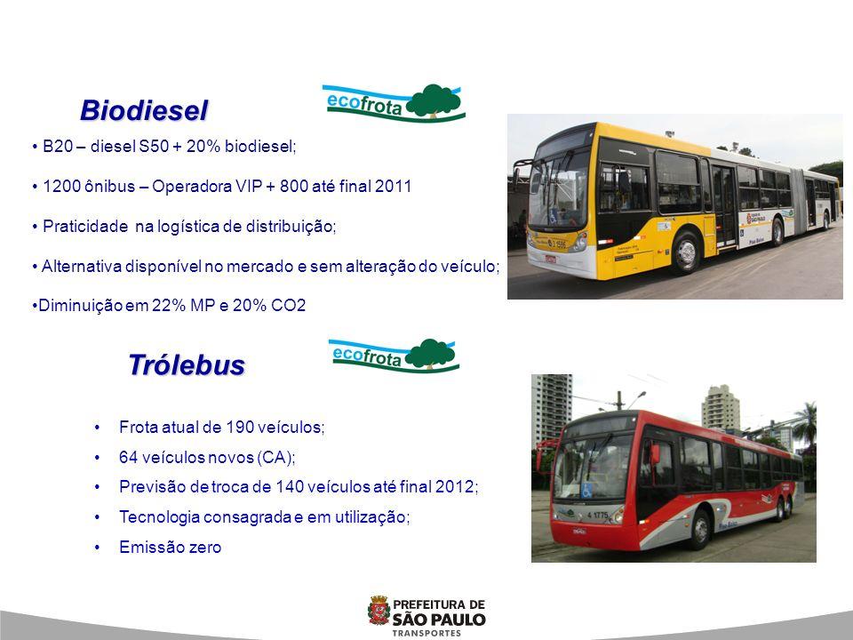 Biodiesel Trólebus B20 – diesel S50 + 20% biodiesel;
