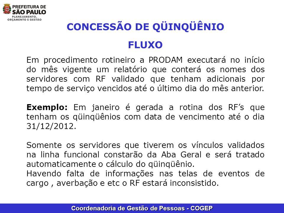CONCESSÃO DE QÜINQÜÊNIO