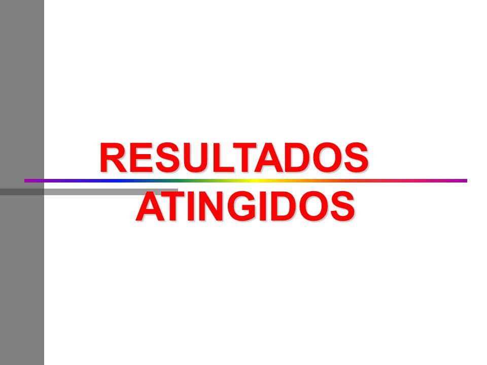 RESULTADOS ATINGIDOS