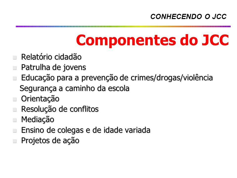 Componentes do JCC Relatório cidadão Patrulha de jovens
