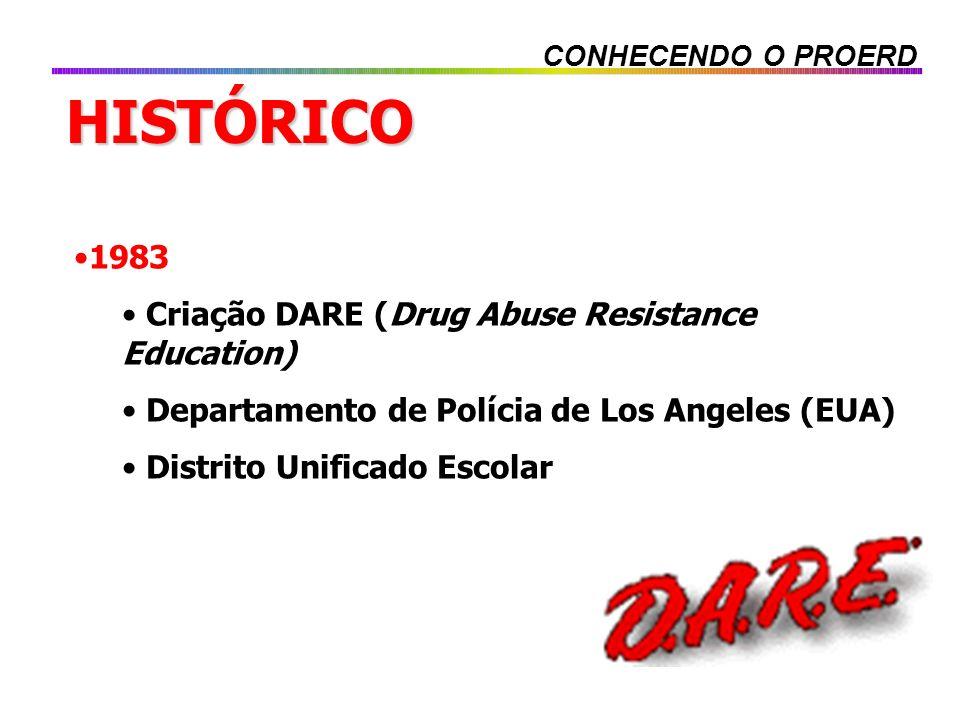 HISTÓRICO 1983 Criação DARE (Drug Abuse Resistance Education)