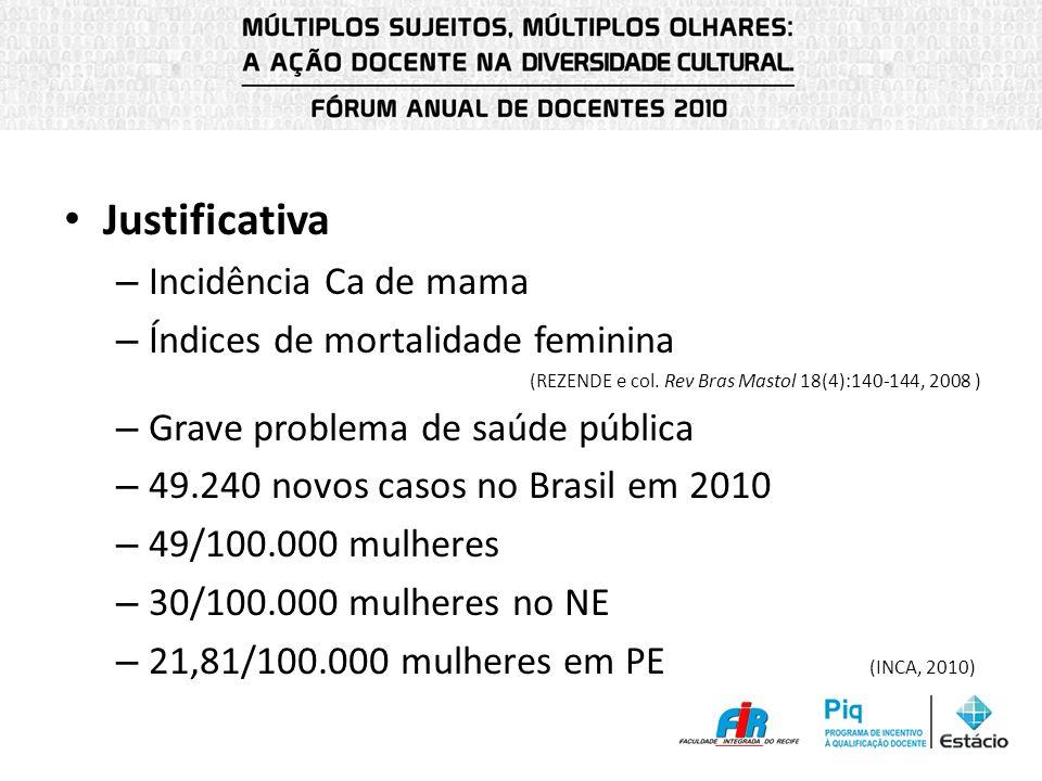 Justificativa Incidência Ca de mama Índices de mortalidade feminina