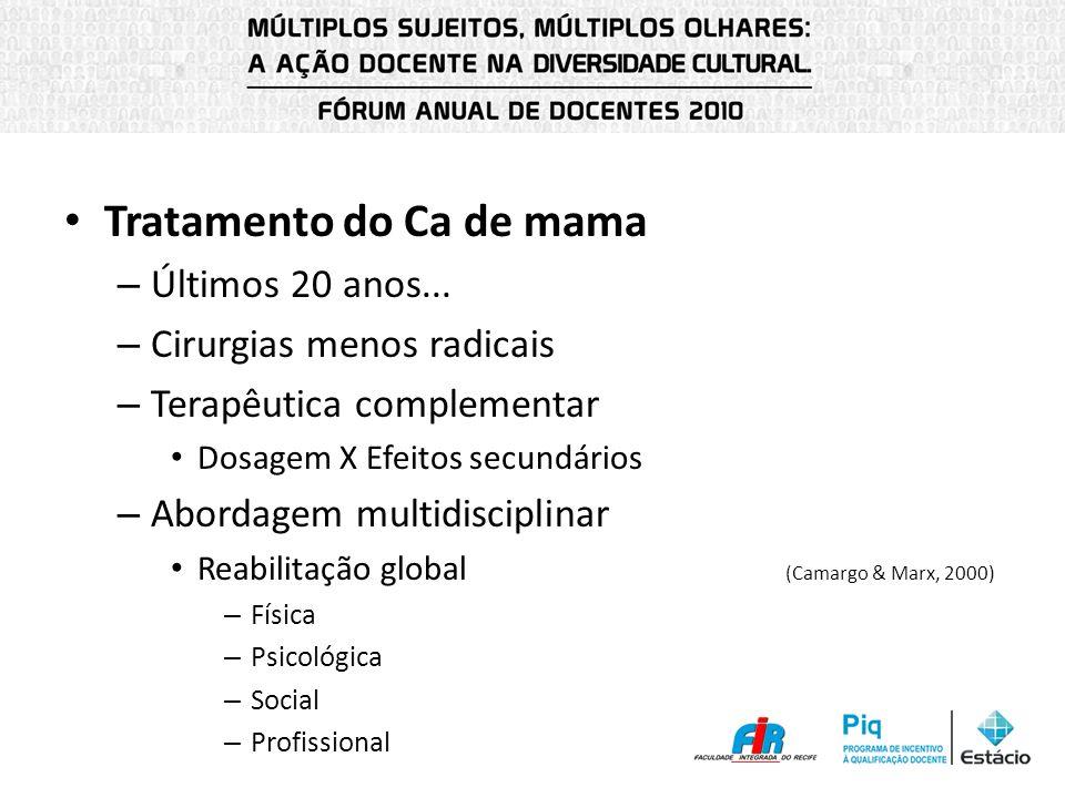 Tratamento do Ca de mama