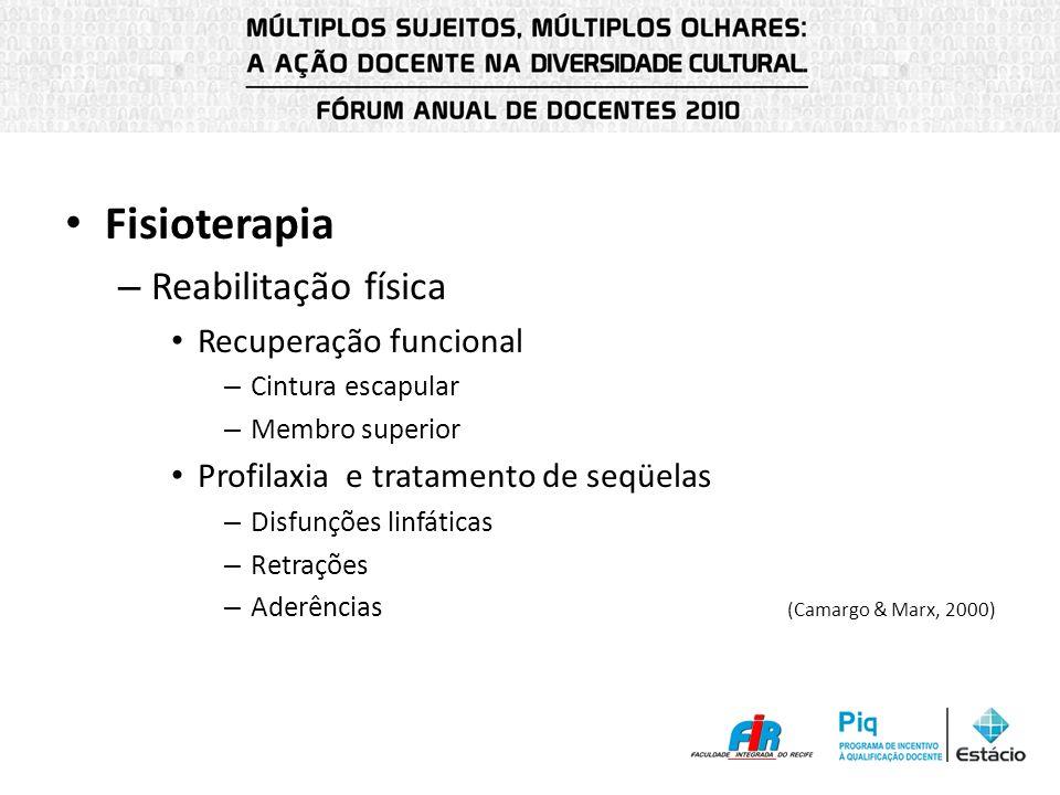 Fisioterapia Reabilitação física Recuperação funcional