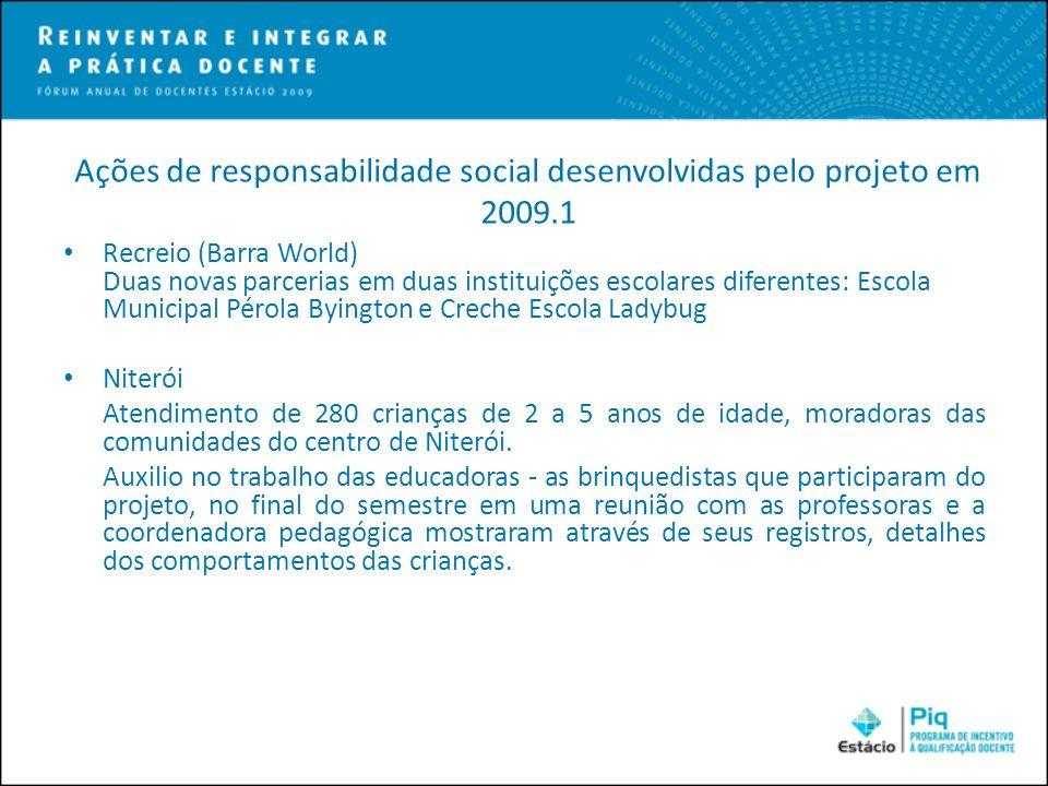 Ações de responsabilidade social desenvolvidas pelo projeto em 2009.1