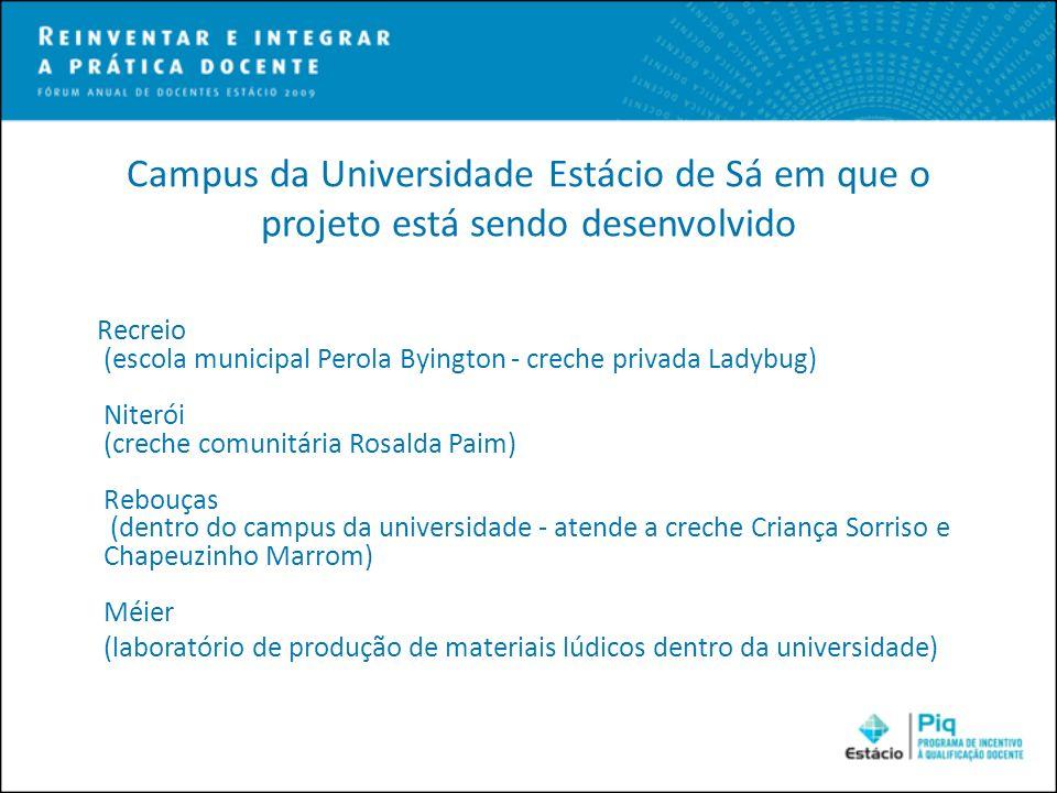 Campus da Universidade Estácio de Sá em que o projeto está sendo desenvolvido