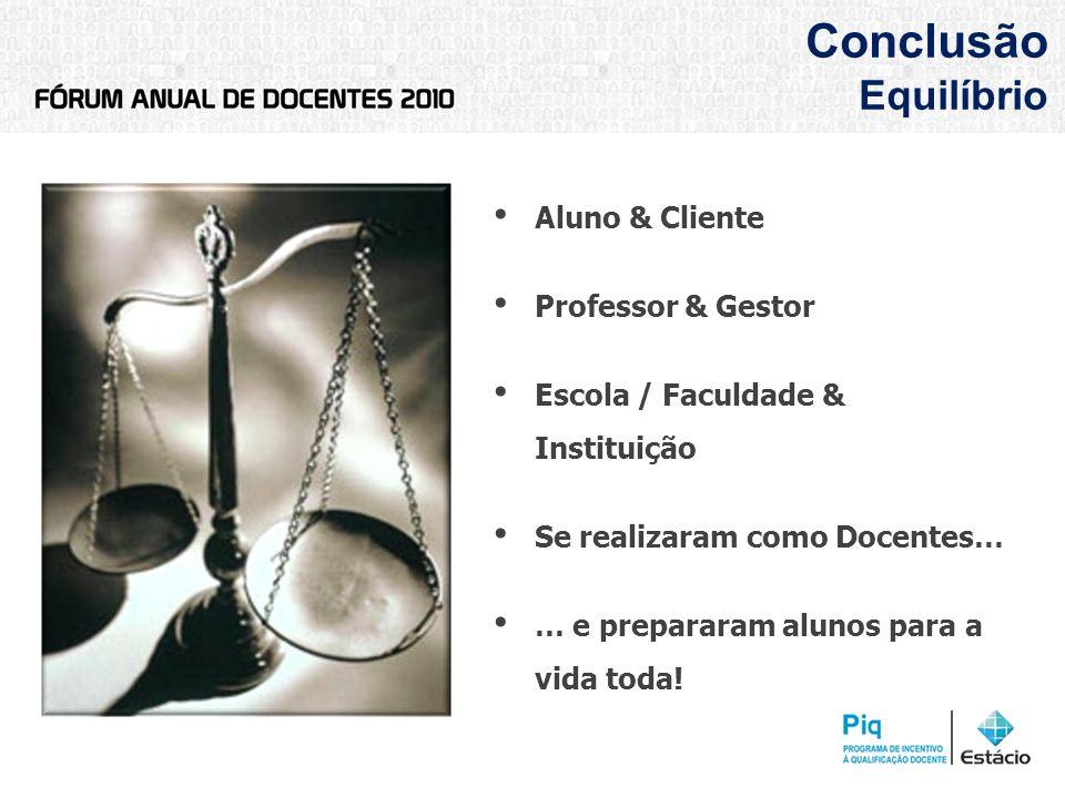 Conclusão Equilíbrio Aluno & Cliente Professor & Gestor