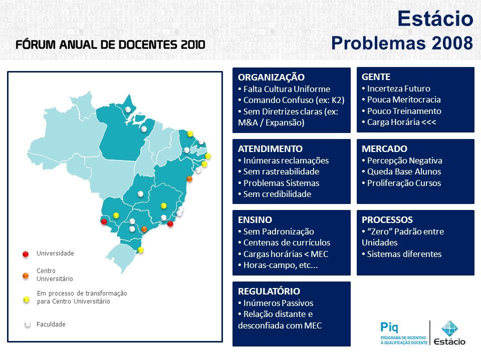 Estácio Problemas 2008 ORGANIZAÇÃO GENTE ATENDIMENTO MERCADO ENSINO
