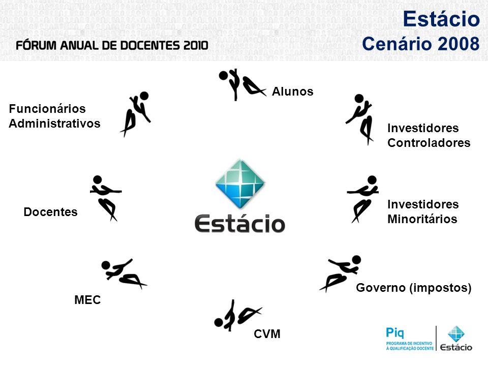 Estácio Cenário 2008 Alunos Funcionários Administrativos Investidores