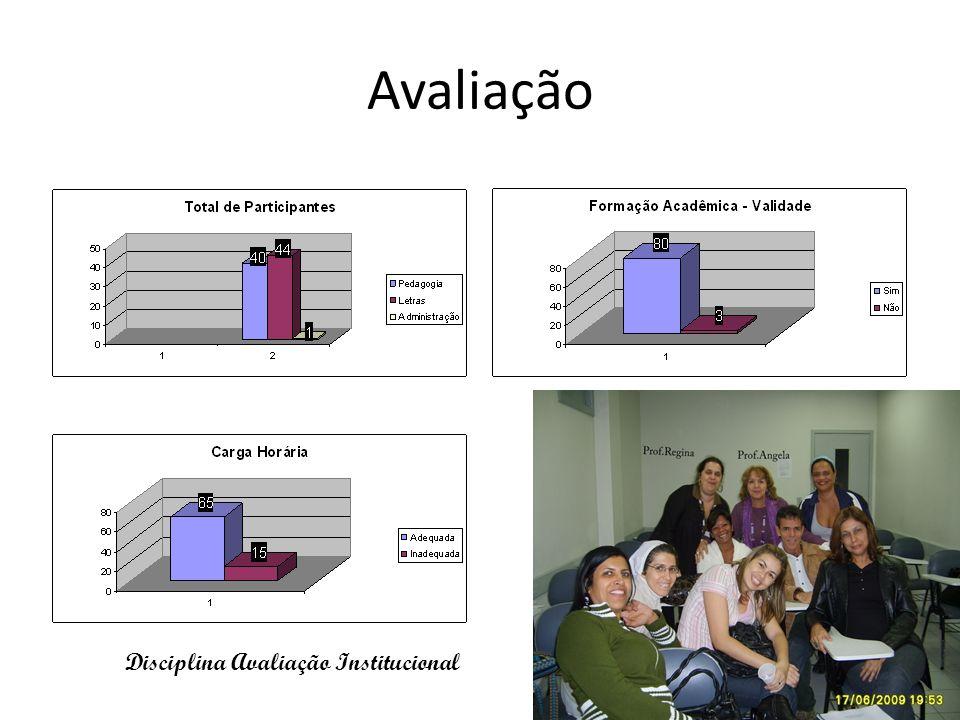 Avaliação Disciplina Avaliação Institucional