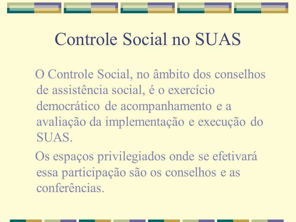 Controle Social no SUAS
