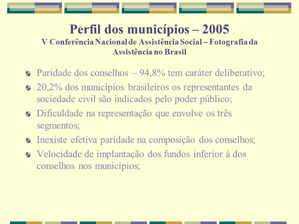 Perfil dos municípios – 2005 V Conferência Nacional de Assistência Social – Fotografia da Assistência no Brasil