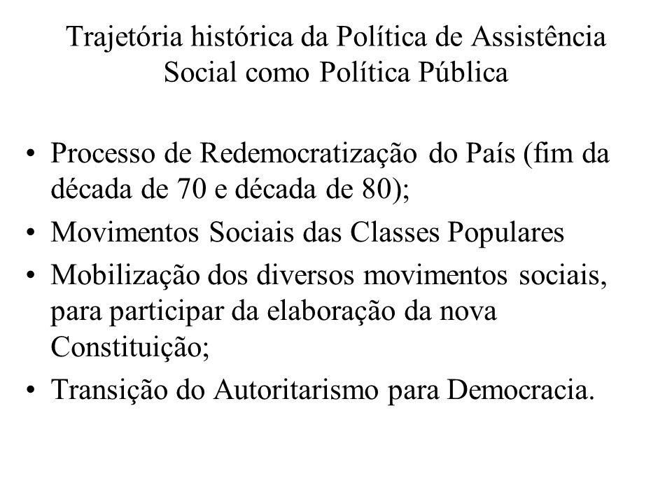 Trajetória histórica da Política de Assistência Social como Política Pública