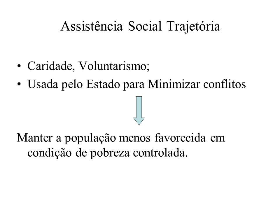 Assistência Social Trajetória