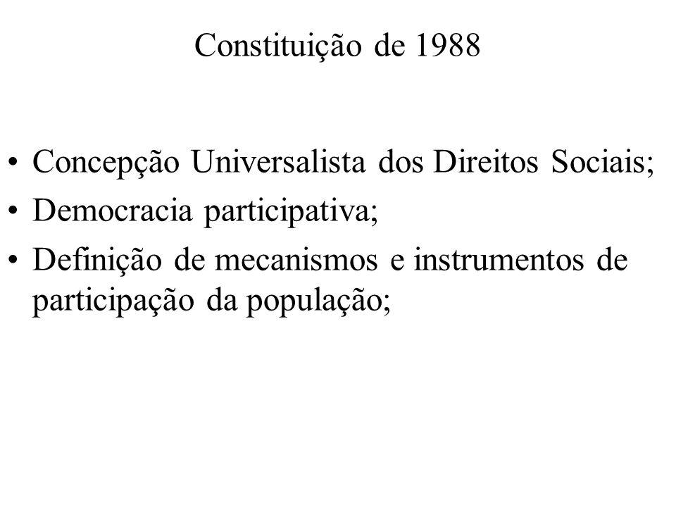 Constituição de 1988 Concepção Universalista dos Direitos Sociais; Democracia participativa;
