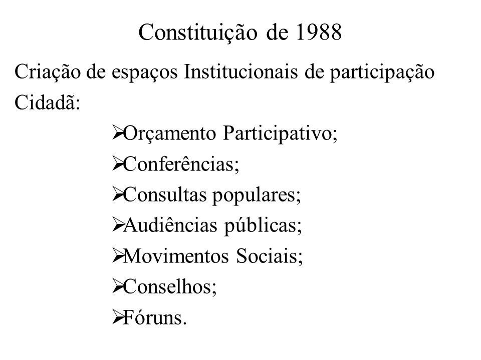 Constituição de 1988 Criação de espaços Institucionais de participação