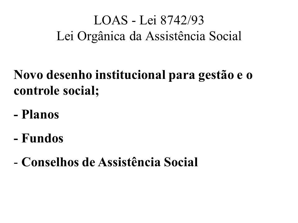LOAS - Lei 8742/93 Lei Orgânica da Assistência Social