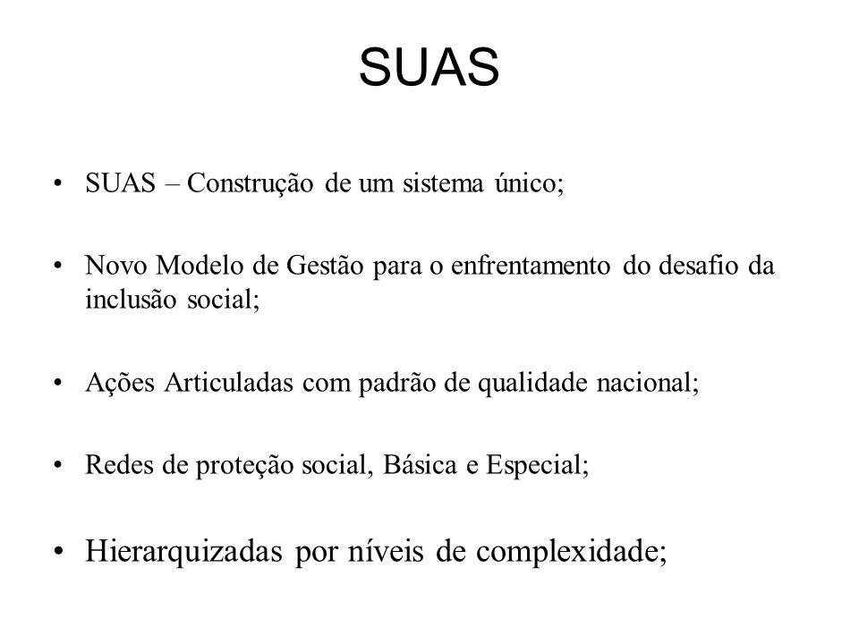 SUAS Hierarquizadas por níveis de complexidade;