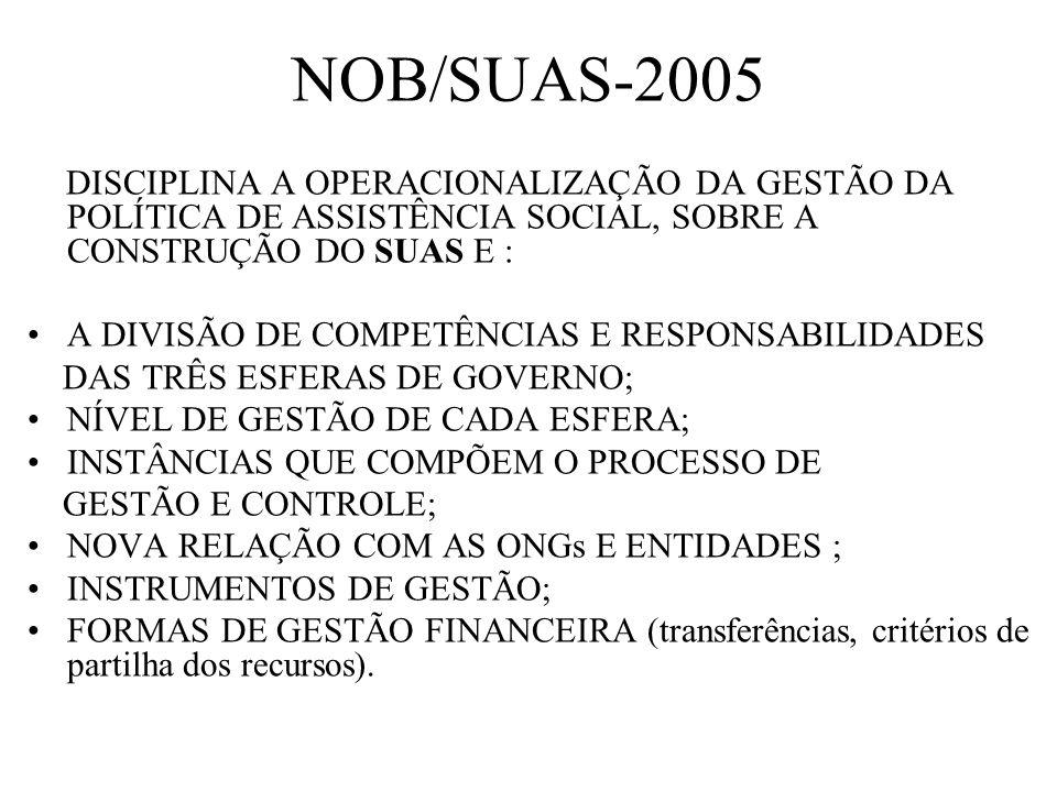 NOB/SUAS-2005 DISCIPLINA A OPERACIONALIZAÇÃO DA GESTÃO DA POLÍTICA DE ASSISTÊNCIA SOCIAL, SOBRE A CONSTRUÇÃO DO SUAS E :