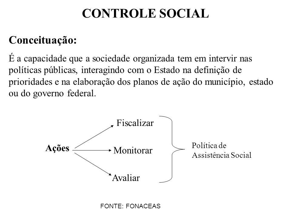 CONTROLE SOCIAL Conceituação: