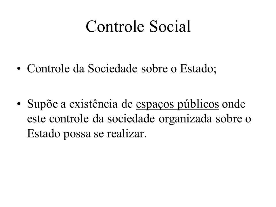 Controle Social Controle da Sociedade sobre o Estado;