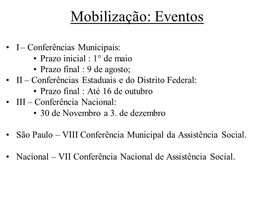 Mobilização: Eventos I – Conferências Municipais:
