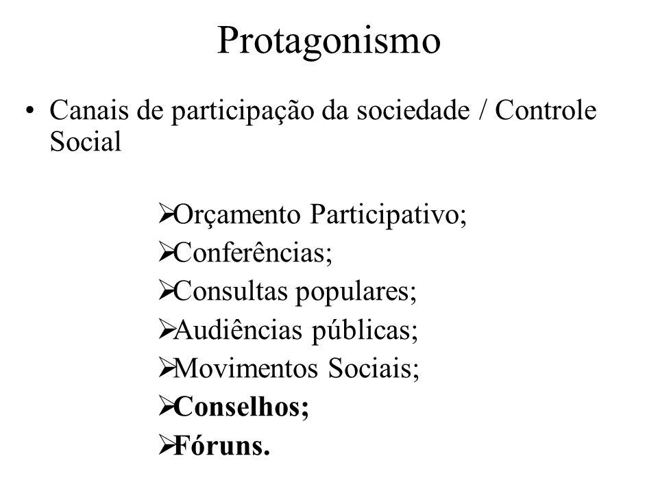Protagonismo Canais de participação da sociedade / Controle Social
