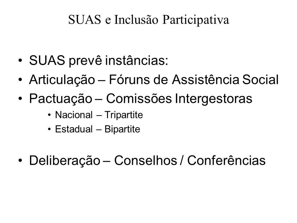 SUAS e Inclusão Participativa