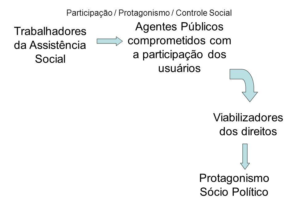 Agentes Públicos comprometidos com a participação dos usuários