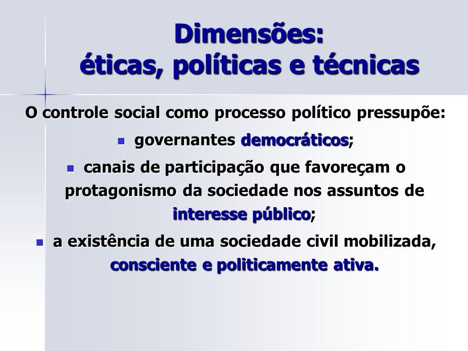 Dimensões: éticas, políticas e técnicas