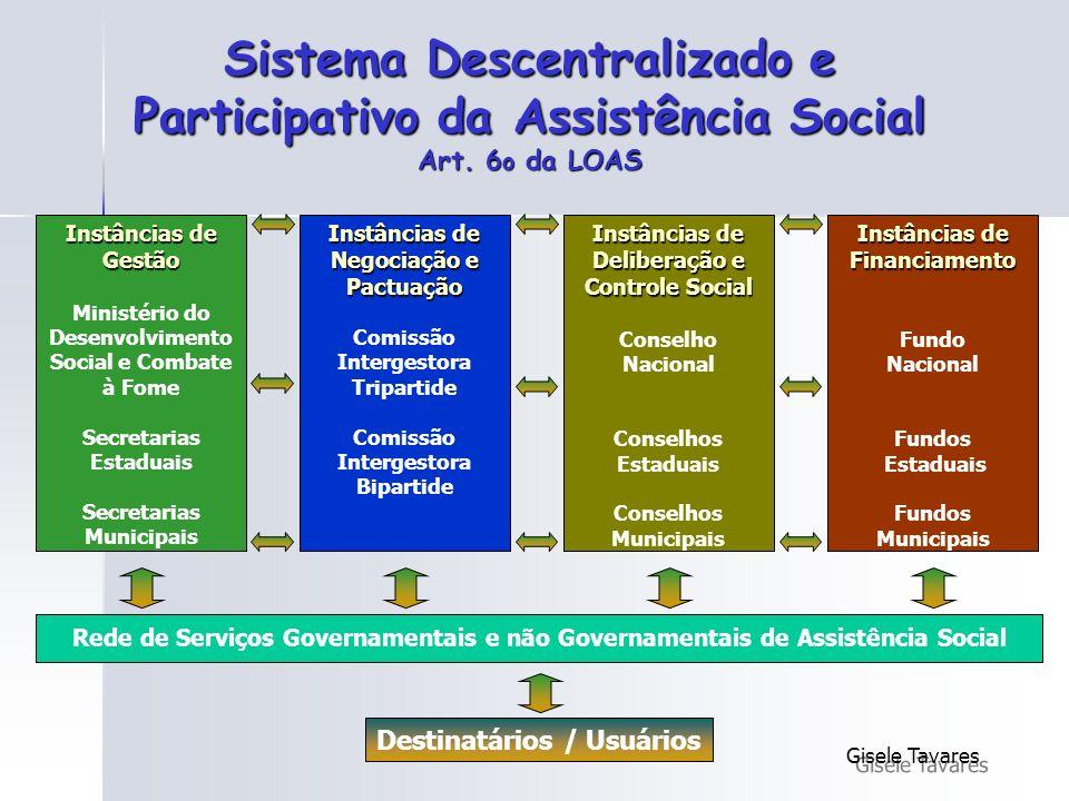 Sistema Descentralizado e Participativo da Assistência Social