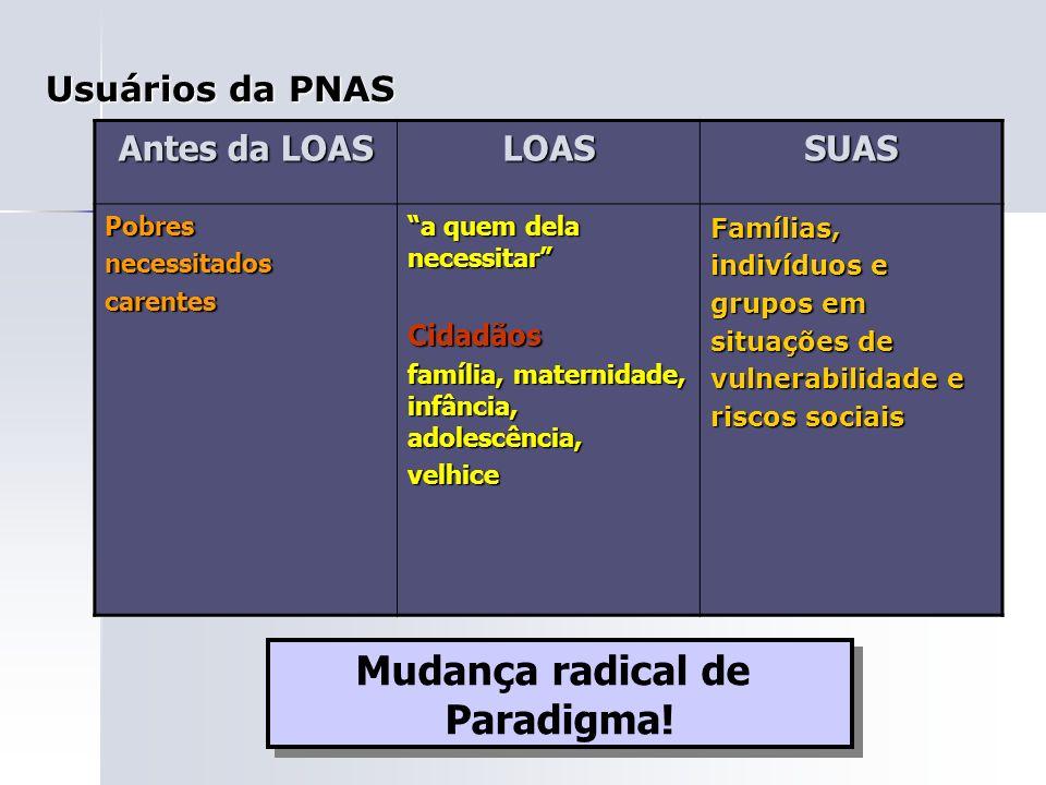 Mudança radical de Paradigma!