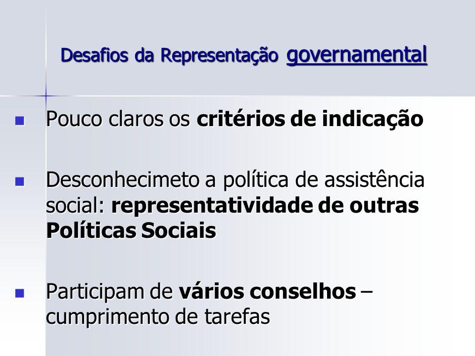 Desafios da Representação governamental