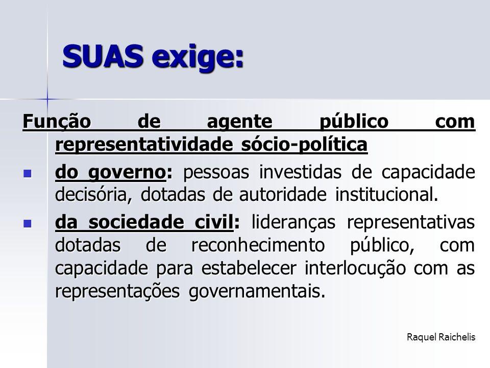 SUAS exige: Função de agente público com representatividade sócio-política.