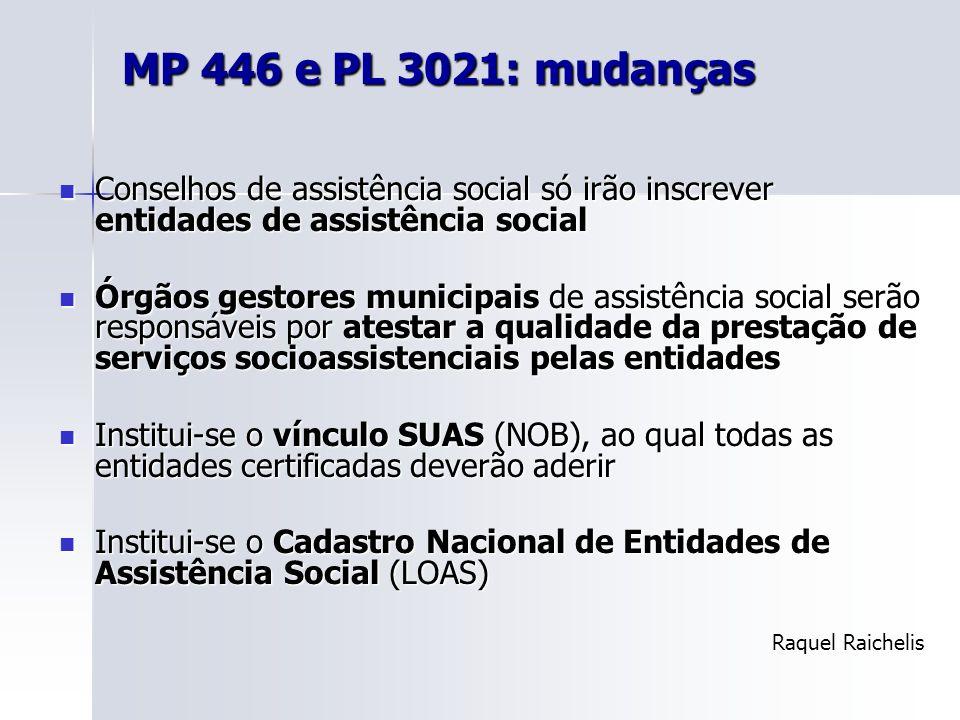 MP 446 e PL 3021: mudanças Conselhos de assistência social só irão inscrever entidades de assistência social.