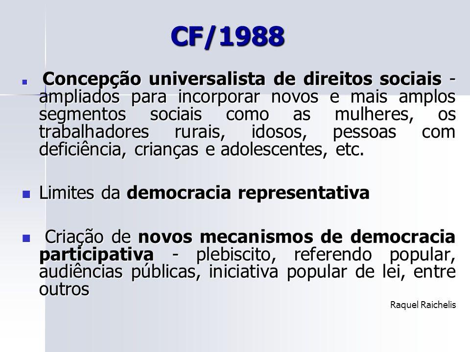 CF/1988 Limites da democracia representativa