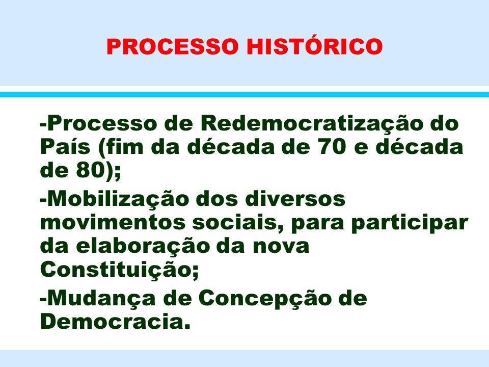PROCESSO HISTÓRICO -Processo de Redemocratização do País (fim da década de 70 e década de 80);