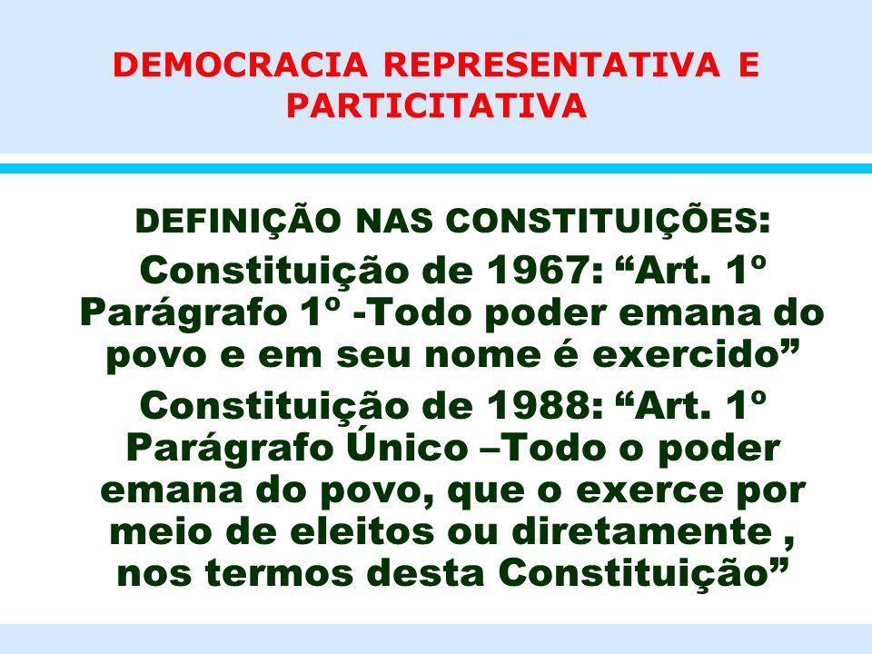 DEMOCRACIA REPRESENTATIVA E PARTICITATIVA