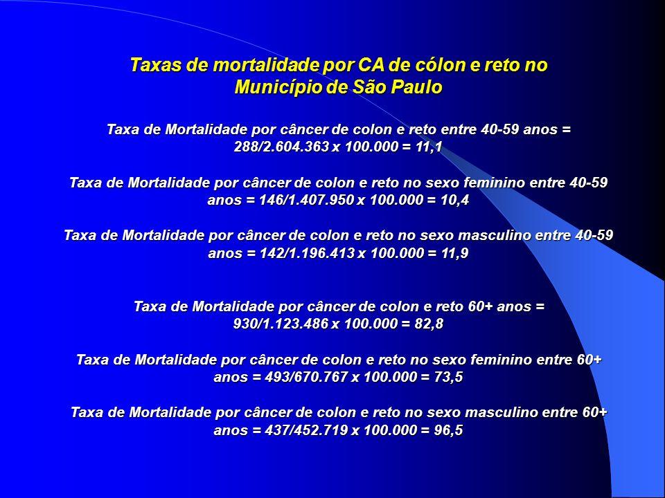 Taxas de mortalidade por CA de cólon e reto no Município de São Paulo