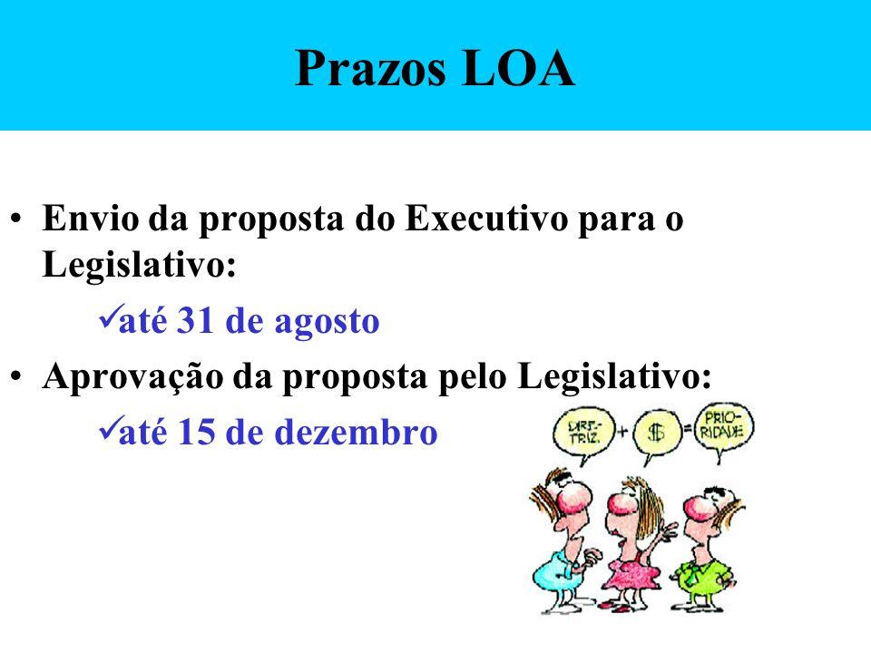 Prazos LOA Envio da proposta do Executivo para o Legislativo:
