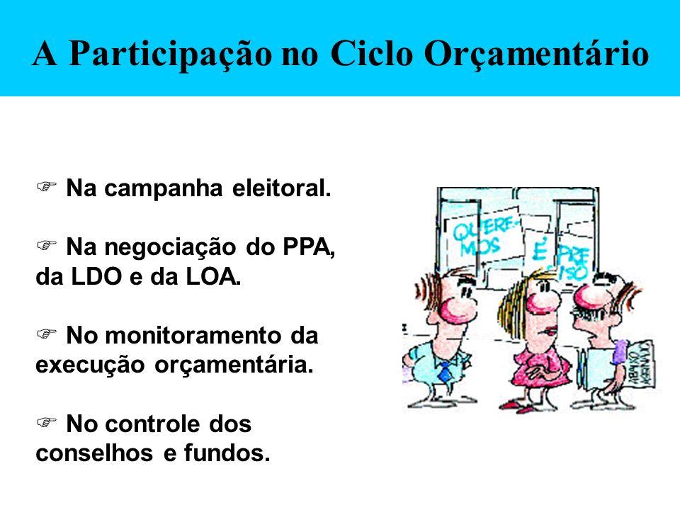 A Participação no Ciclo Orçamentário