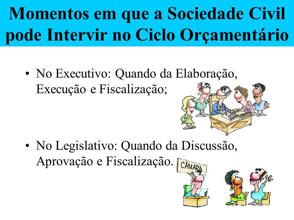 Momentos em que a Sociedade Civil pode Intervir no Ciclo Orçamentário