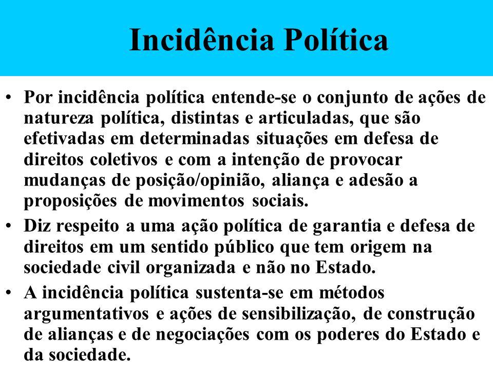 Incidência Política