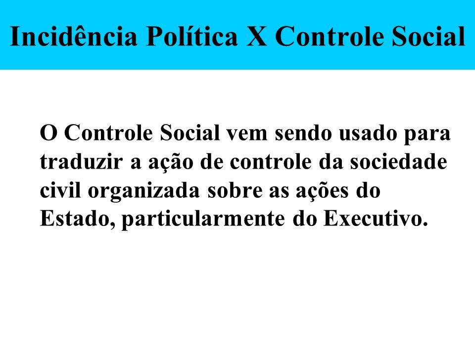 Incidência Política X Controle Social